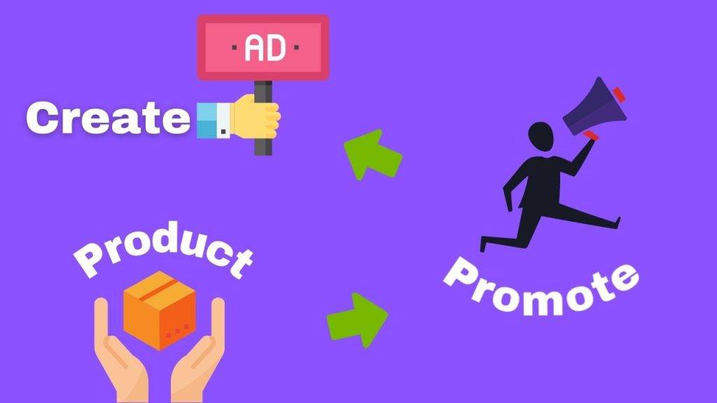 3 simple steps in this affiliate marketing case study using native ads