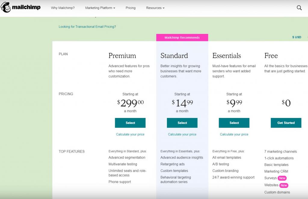 standard mailchimp plan